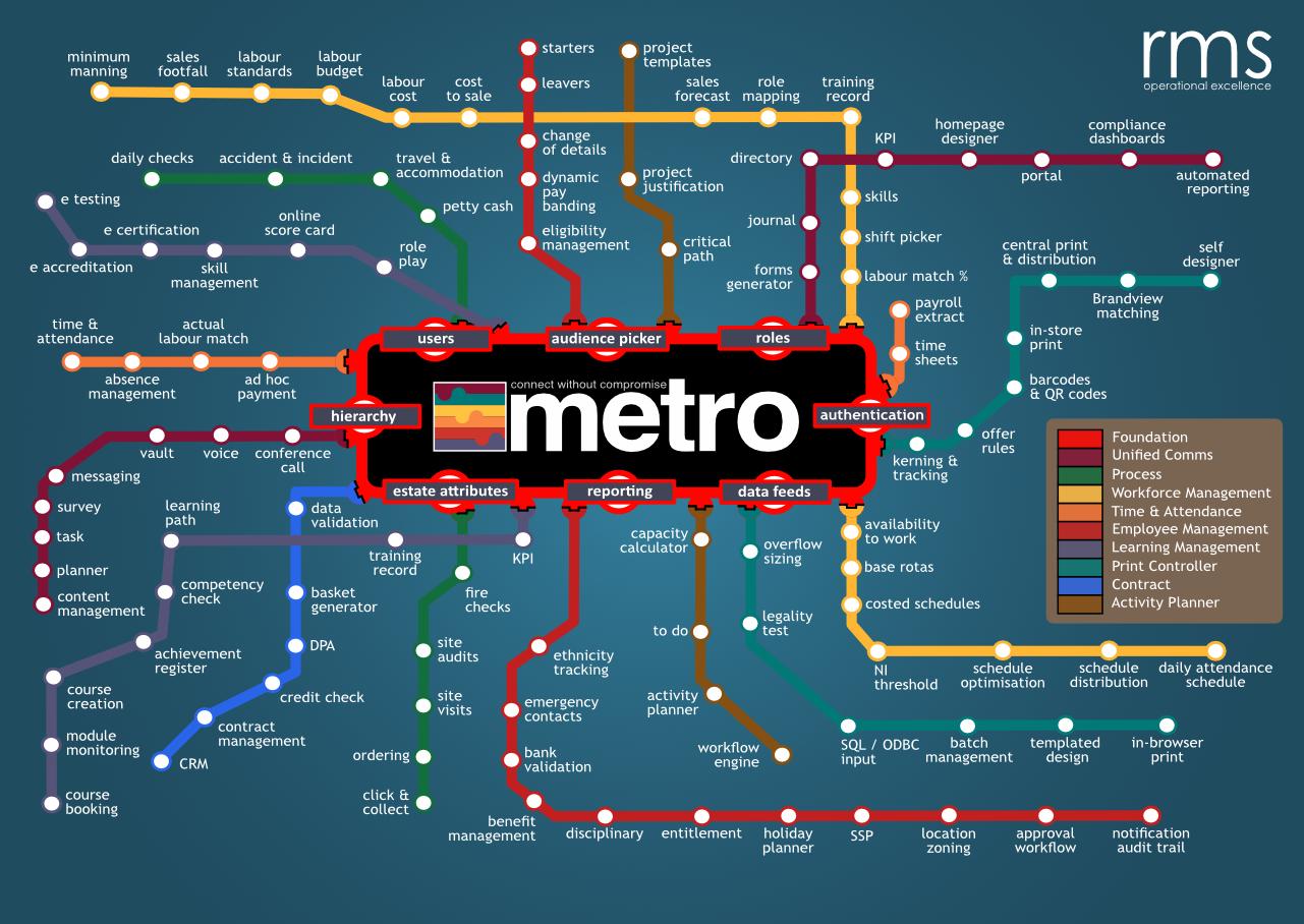 metromap_for website