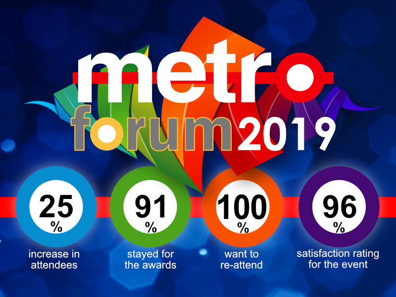 Attendee stats for Metro Forum 2019