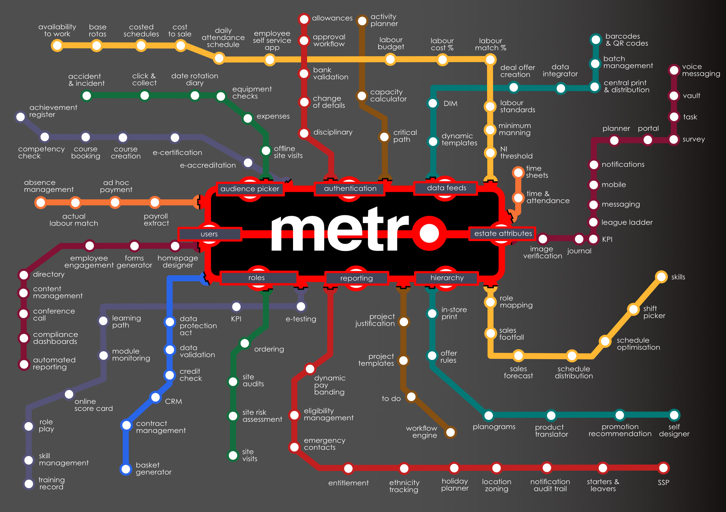 Map showing all of RMS' Metro product lines